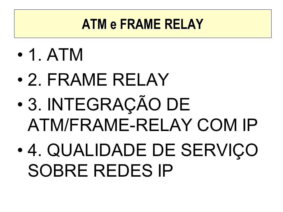 3. INTEGRAÇÃO DE ATM/FRAME-RELAY COM IP