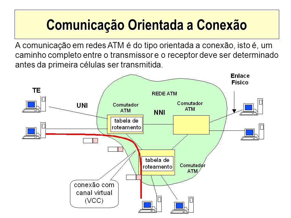 Comunicação Orientada a Conexão