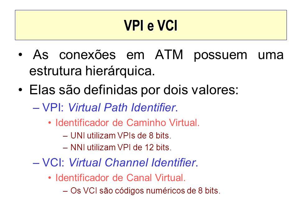 VPI e VCI As conexões em ATM possuem uma estrutura hierárquica.