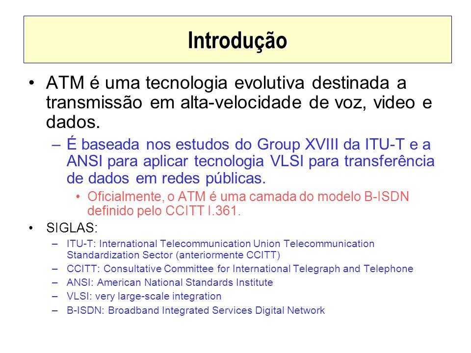 Introdução ATM é uma tecnologia evolutiva destinada a transmissão em alta-velocidade de voz, video e dados.