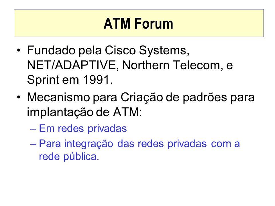 ATM Forum Fundado pela Cisco Systems, NET/ADAPTIVE, Northern Telecom, e Sprint em 1991. Mecanismo para Criação de padrões para implantação de ATM: