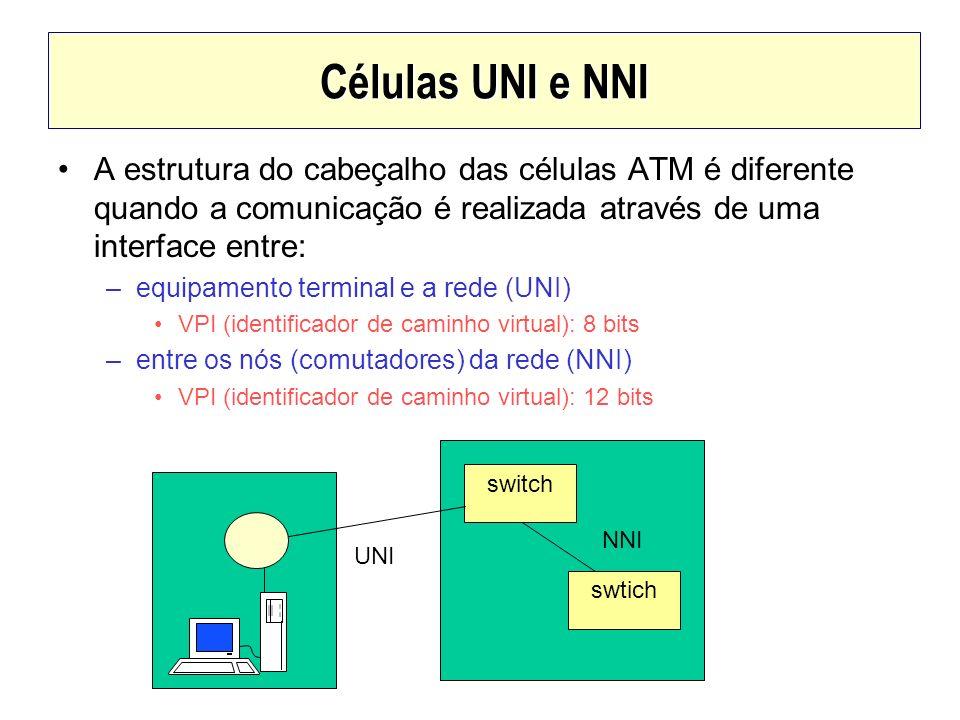 Células UNI e NNI A estrutura do cabeçalho das células ATM é diferente quando a comunicação é realizada através de uma interface entre: