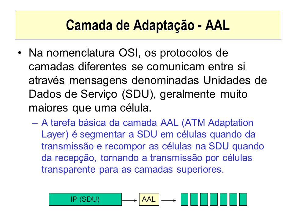 Camada de Adaptação - AAL