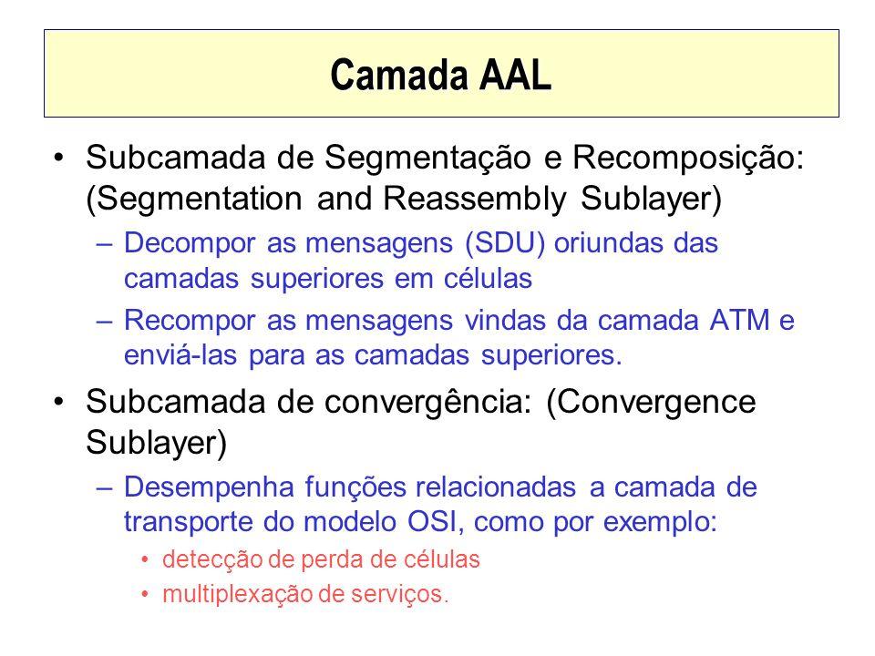 Camada AAL Subcamada de Segmentação e Recomposição: (Segmentation and Reassembly Sublayer)