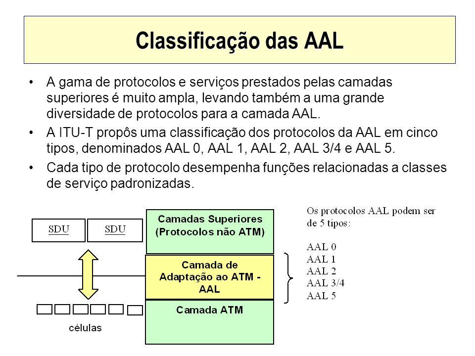 Classificação das AAL