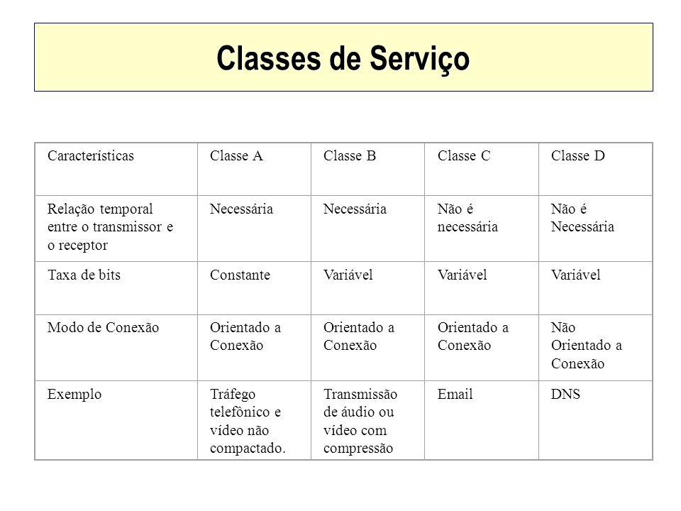 Classes de Serviço Características Classe A Classe B Classe C Classe D