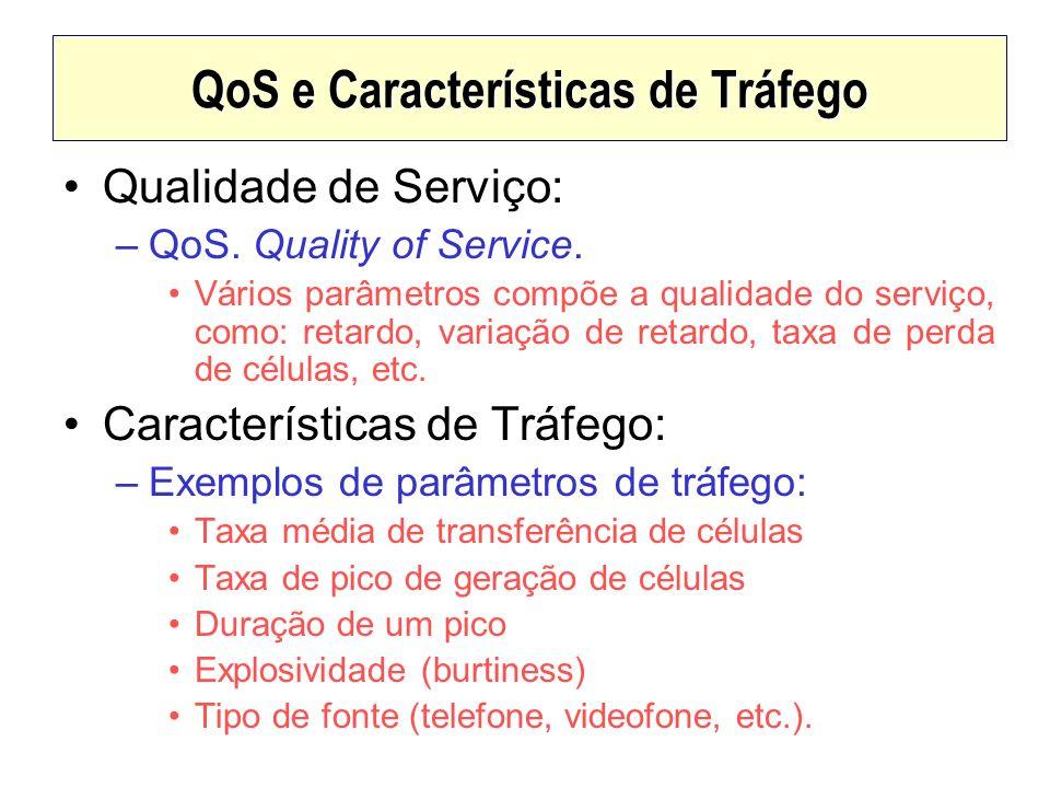 QoS e Características de Tráfego