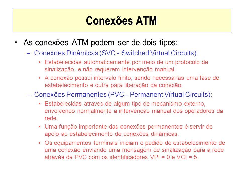 Conexões ATM As conexões ATM podem ser de dois tipos: