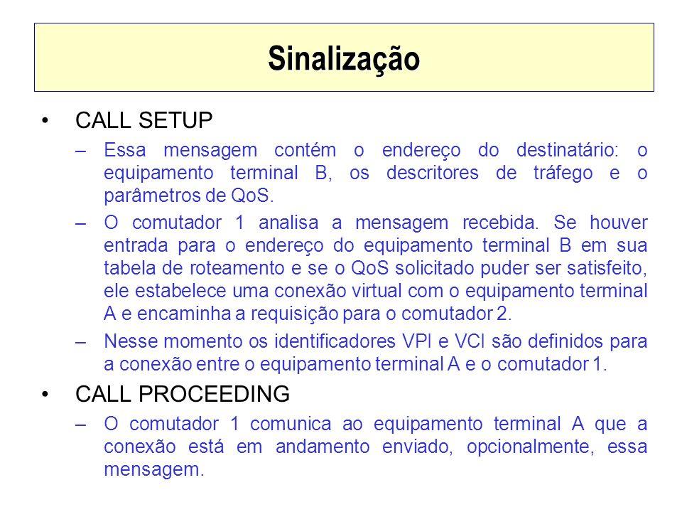 Sinalização CALL SETUP CALL PROCEEDING