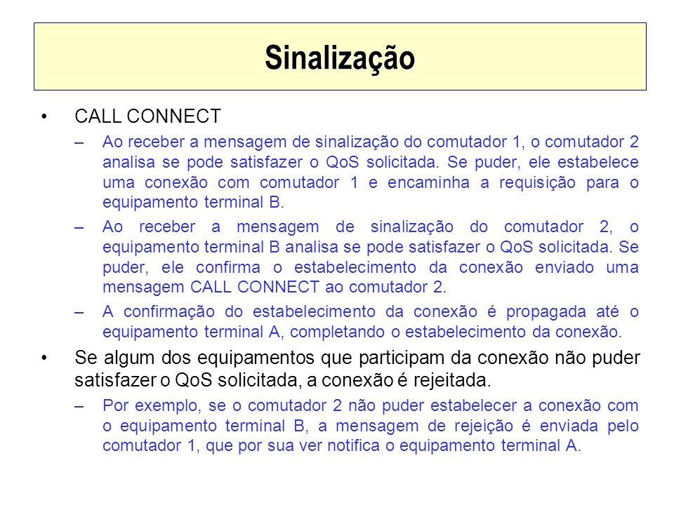 Sinalização CALL CONNECT