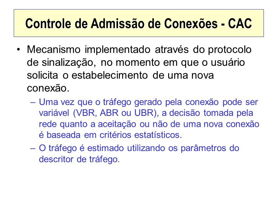Controle de Admissão de Conexões - CAC