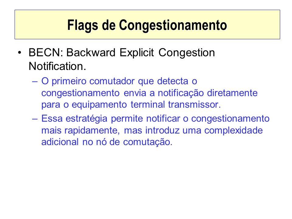 Flags de Congestionamento