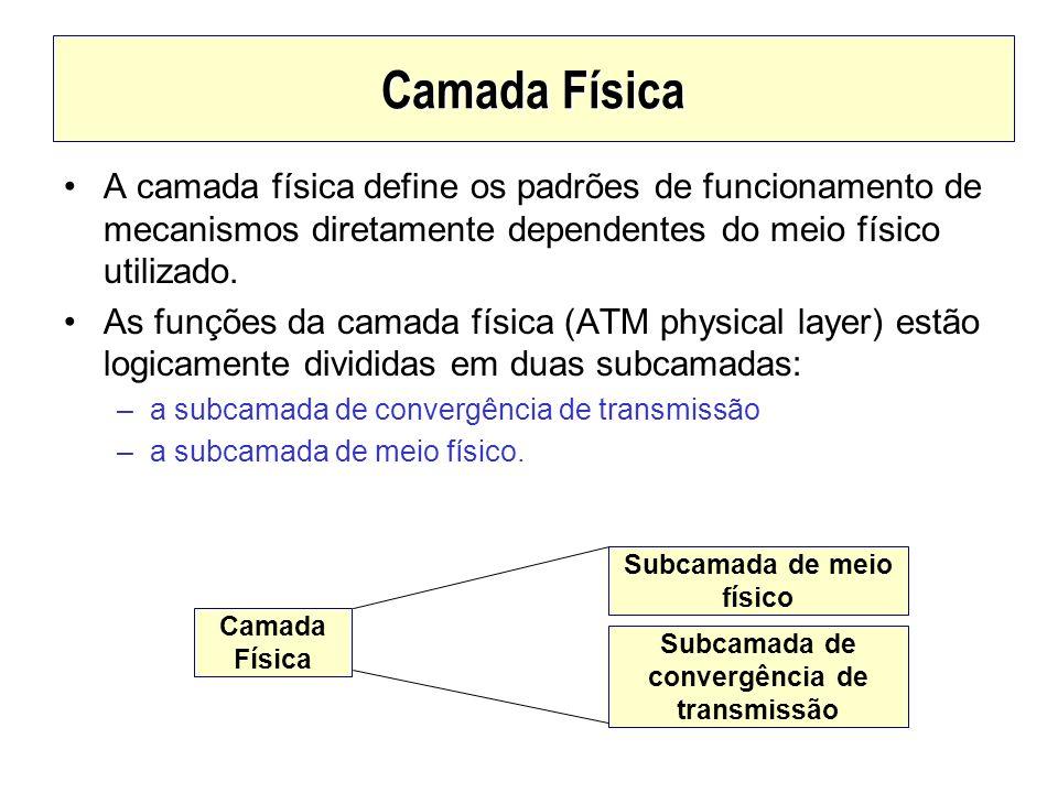 Subcamada de meio físico Subcamada de convergência de transmissão