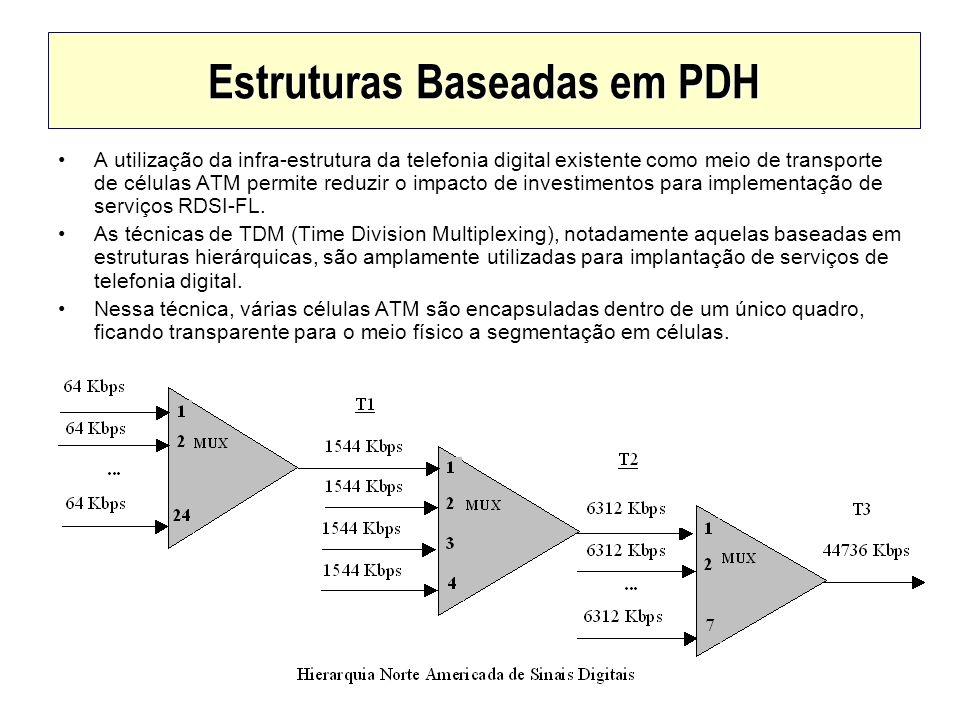 Estruturas Baseadas em PDH