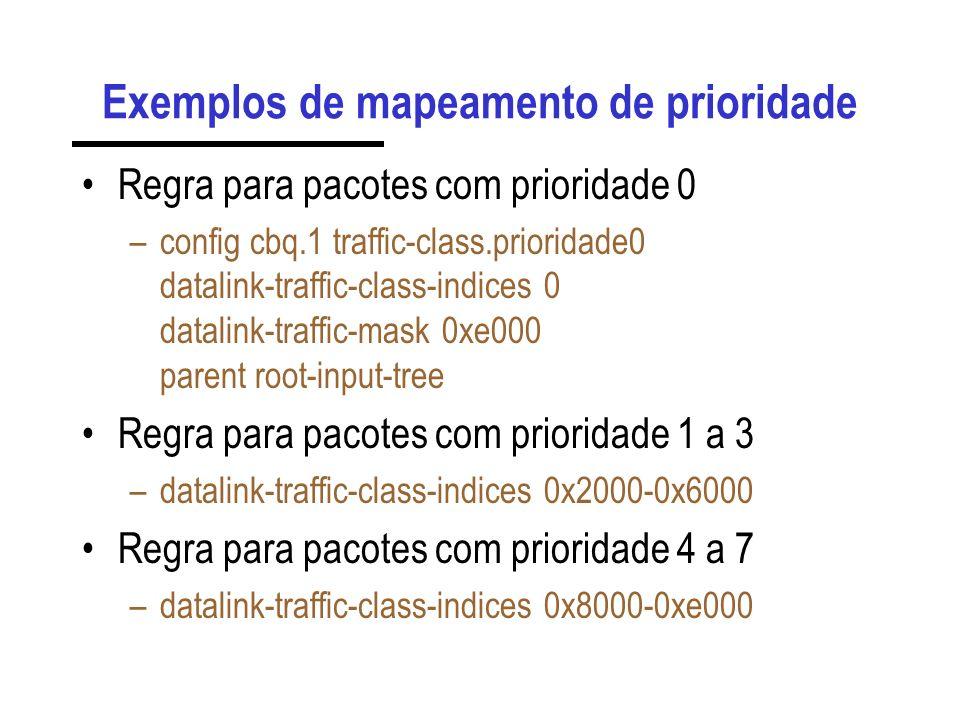 Exemplos de mapeamento de prioridade