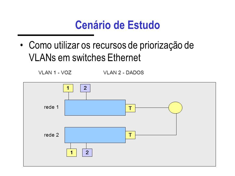 Cenário de Estudo Como utilizar os recursos de priorização de VLANs em switches Ethernet. VLAN 1 - VOZ.