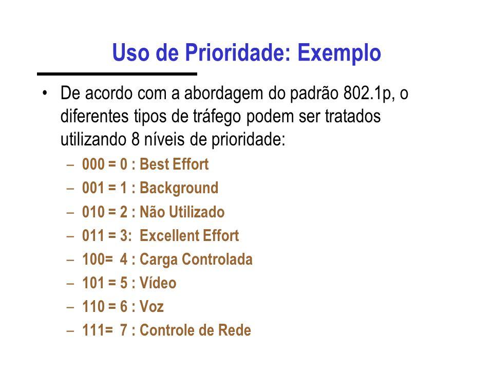 Uso de Prioridade: Exemplo