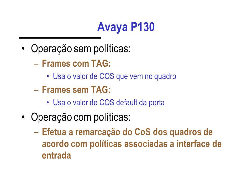 Avaya P130 Operação sem políticas: Operação com políticas: