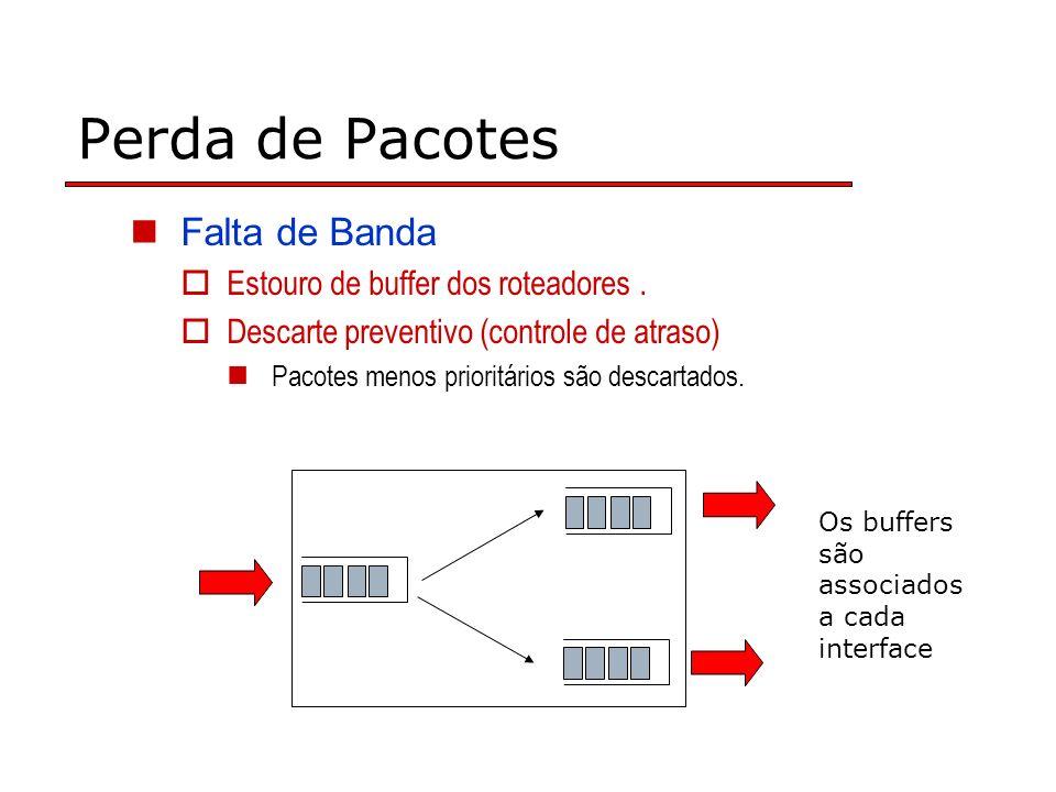Perda de Pacotes Falta de Banda Estouro de buffer dos roteadores .
