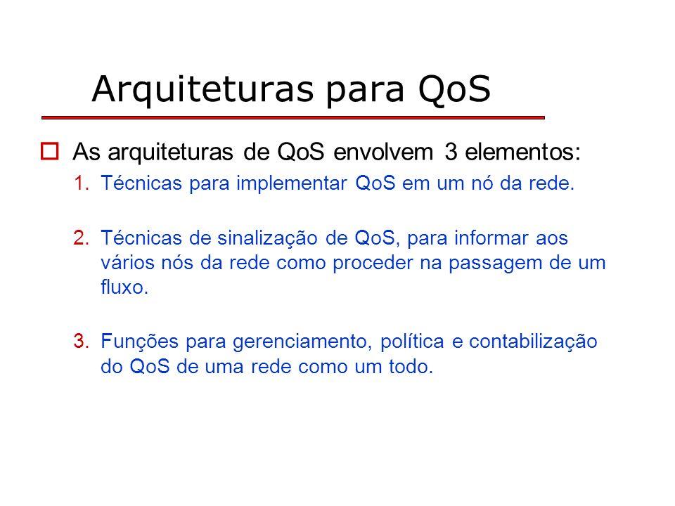 Arquiteturas para QoS As arquiteturas de QoS envolvem 3 elementos: