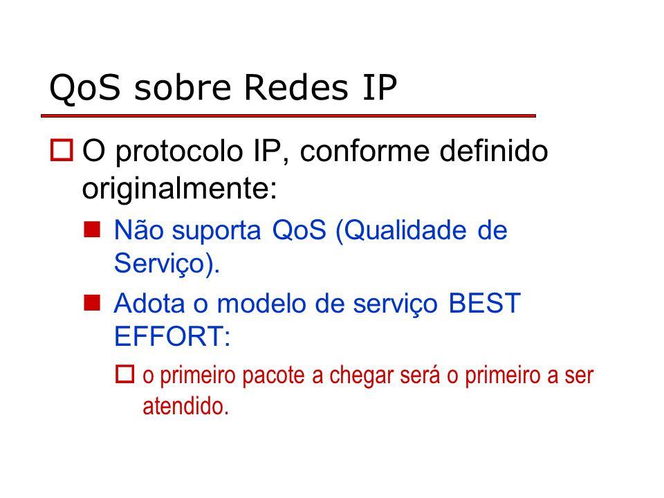 QoS sobre Redes IP O protocolo IP, conforme definido originalmente: