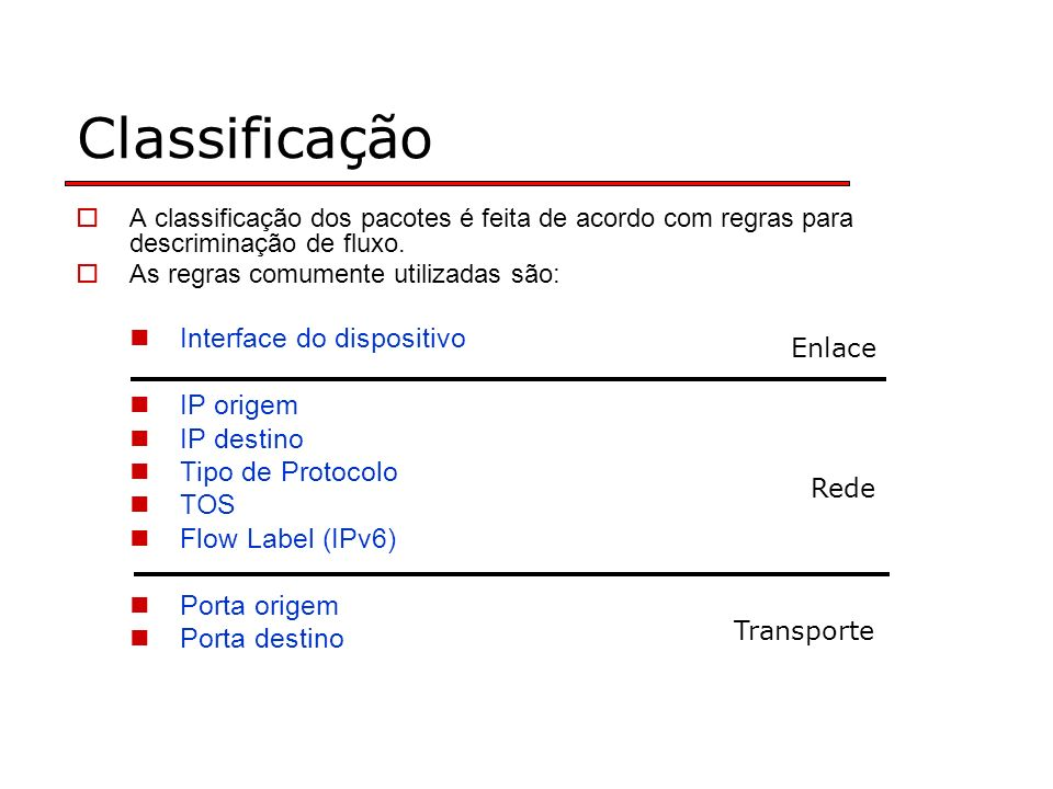 Classificação Interface do dispositivo IP origem IP destino