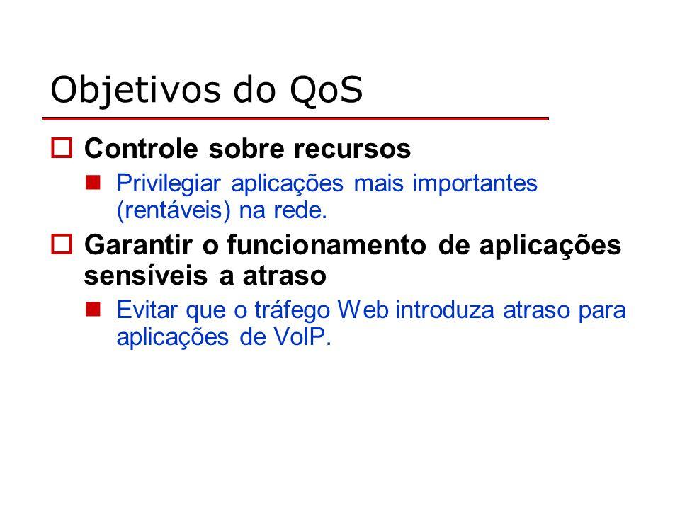 Objetivos do QoS Controle sobre recursos