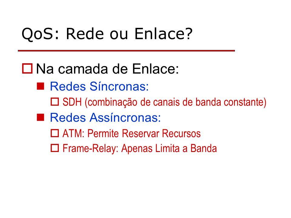 QoS: Rede ou Enlace Na camada de Enlace: Redes Síncronas: