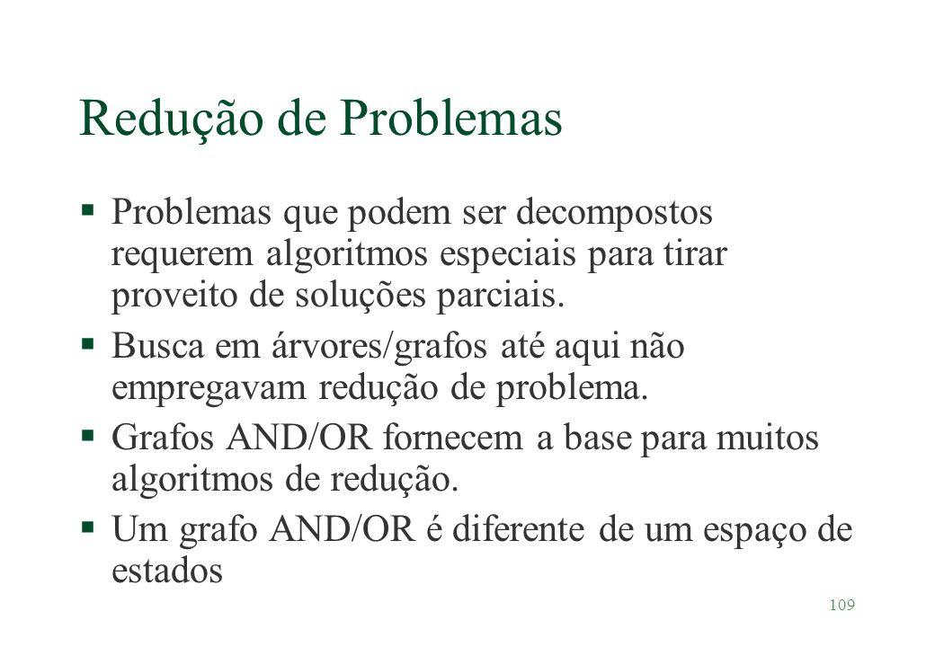 Redução de Problemas Problemas que podem ser decompostos requerem algoritmos especiais para tirar proveito de soluções parciais.
