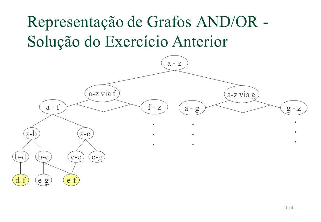Representação de Grafos AND/OR - Solução do Exercício Anterior