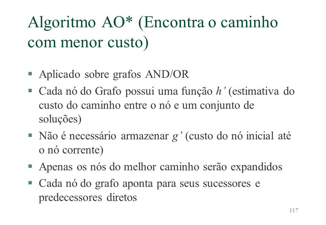 Algoritmo AO* (Encontra o caminho com menor custo)