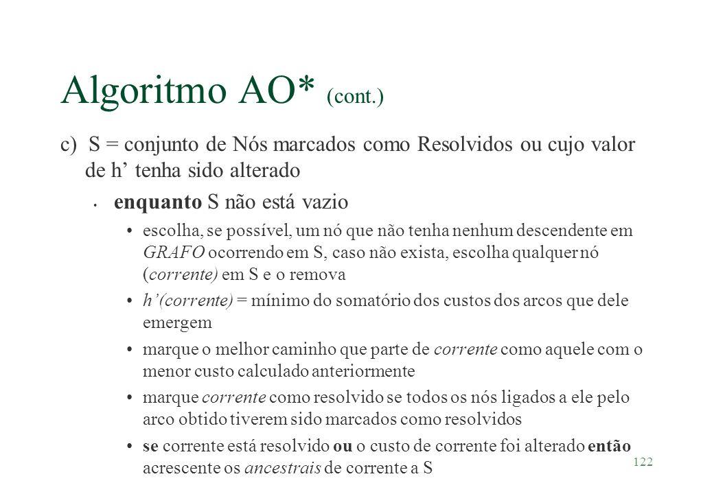 Algoritmo AO* (cont.) c) S = conjunto de Nós marcados como Resolvidos ou cujo valor de h' tenha sido alterado.