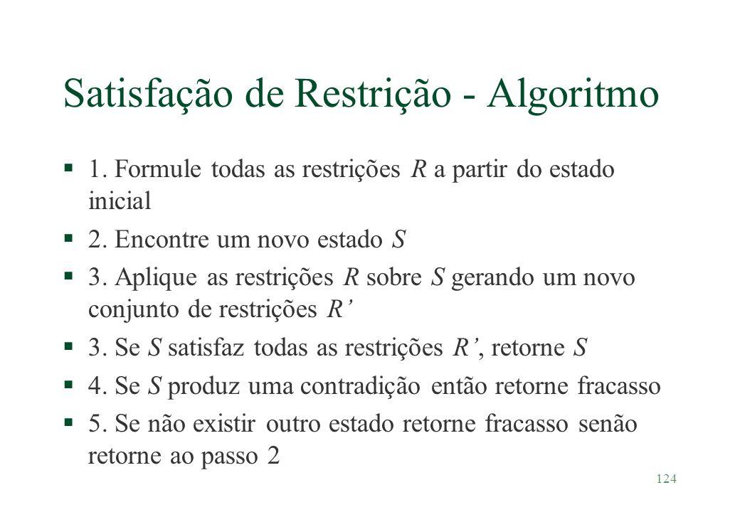 Satisfação de Restrição - Algoritmo