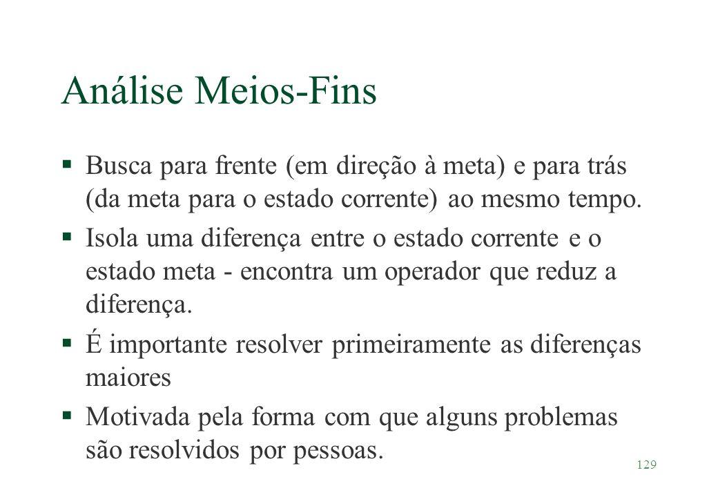 Análise Meios-Fins Busca para frente (em direção à meta) e para trás (da meta para o estado corrente) ao mesmo tempo.