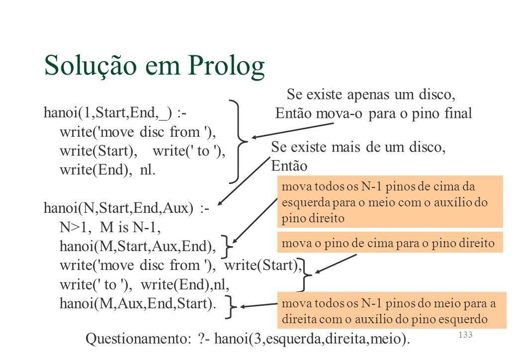 Solução em Prolog Se existe apenas um disco,