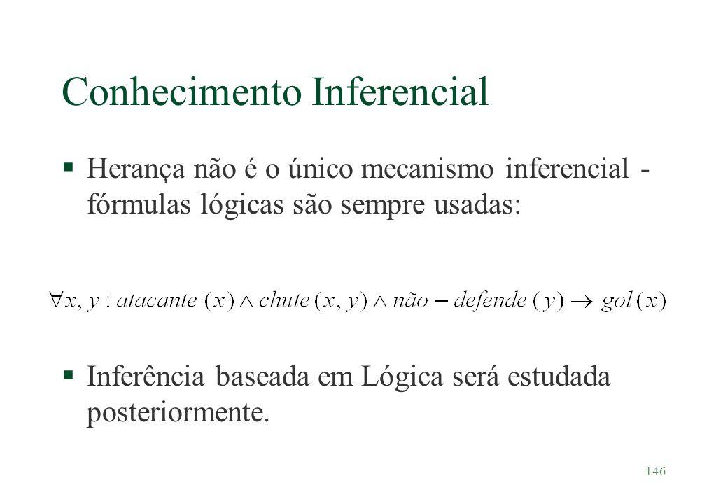Conhecimento Inferencial