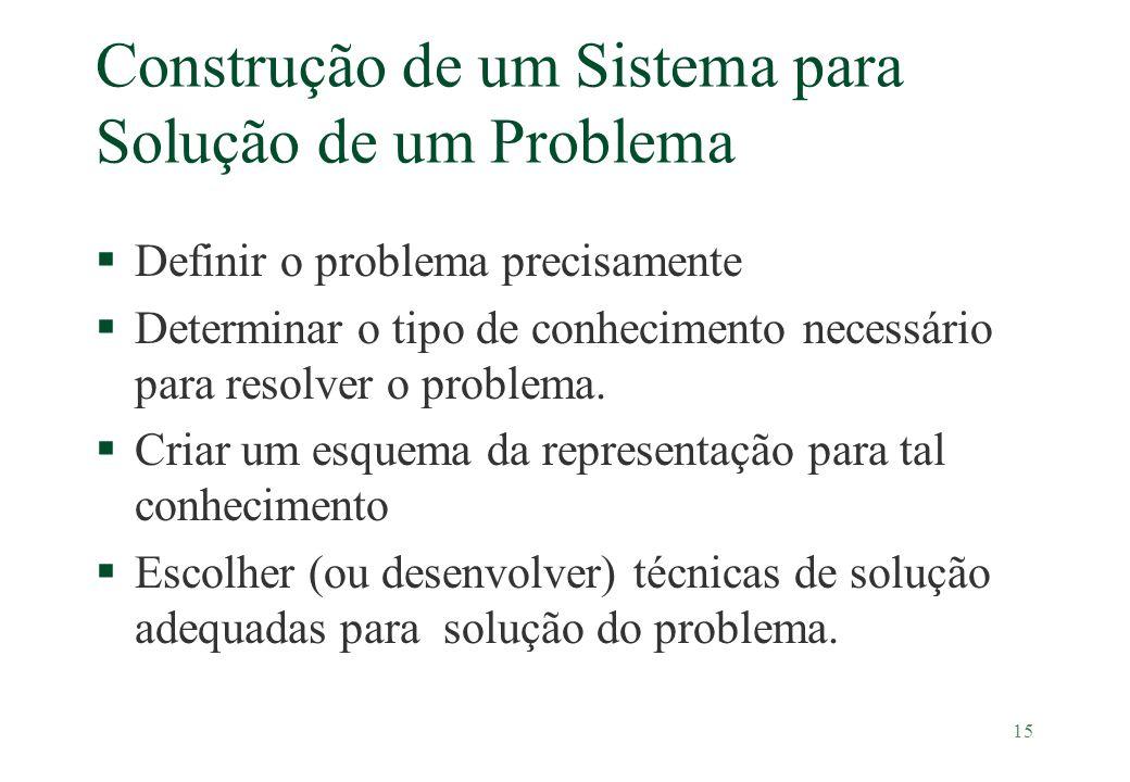 Construção de um Sistema para Solução de um Problema