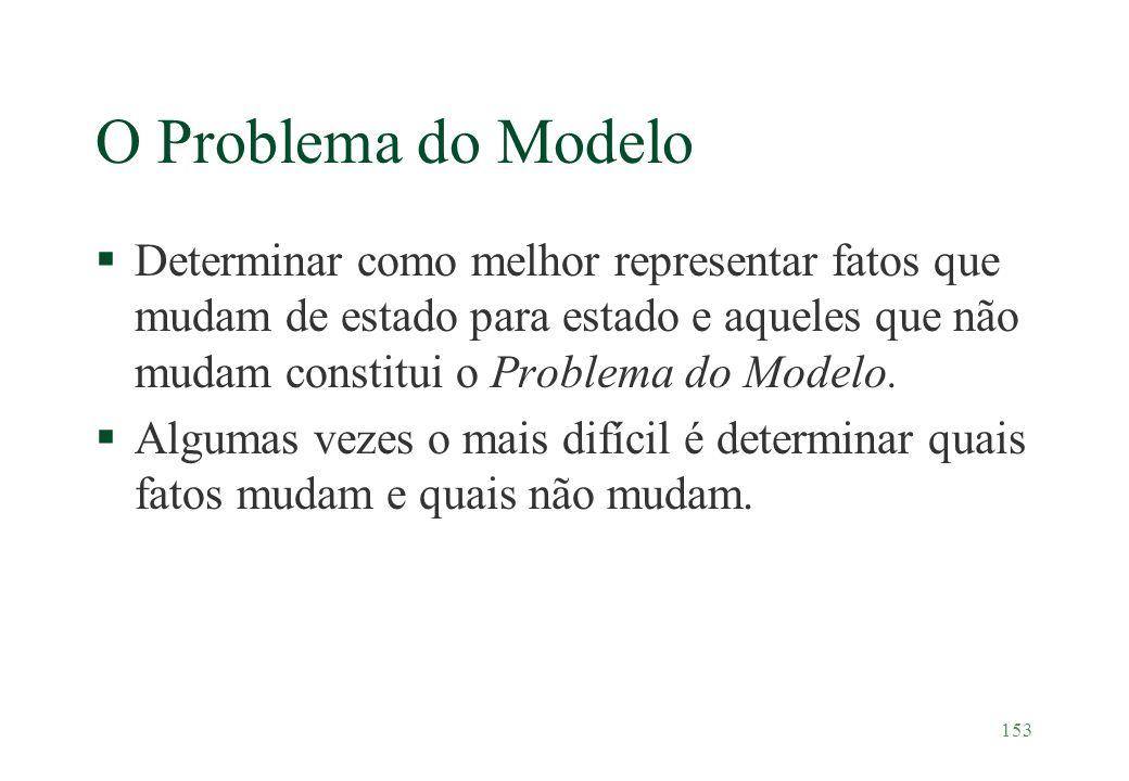 O Problema do Modelo Determinar como melhor representar fatos que mudam de estado para estado e aqueles que não mudam constitui o Problema do Modelo.