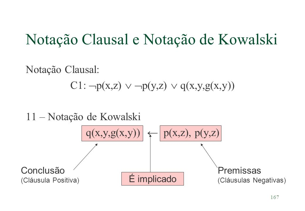 Notação Clausal e Notação de Kowalski