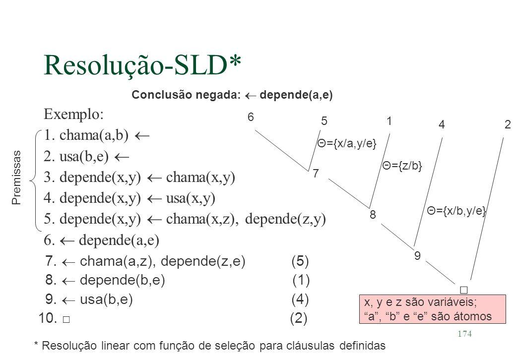 Resolução-SLD* Exemplo: 1. chama(a,b)  2. usa(b,e) 