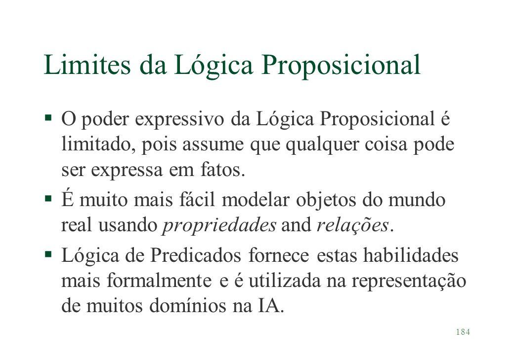 Limites da Lógica Proposicional
