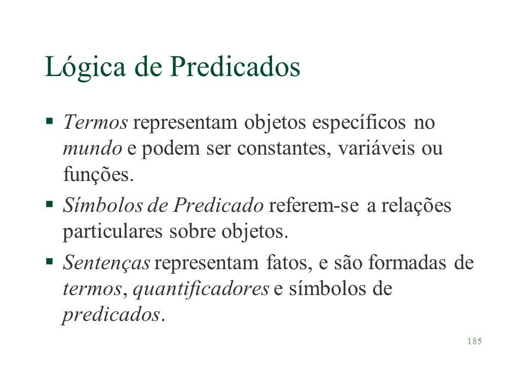 Lógica de Predicados Termos representam objetos específicos no mundo e podem ser constantes, variáveis ou funções.