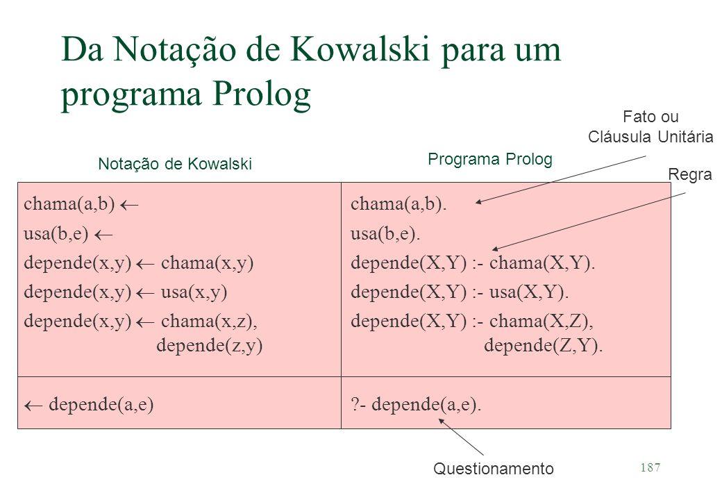 Da Notação de Kowalski para um programa Prolog