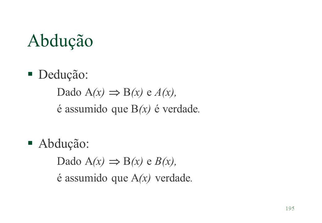 Abdução Dedução: Abdução: Dado A(x)  B(x) e A(x),