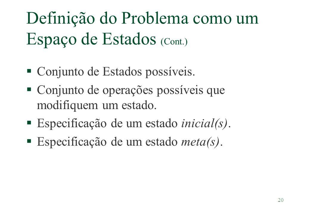 Definição do Problema como um Espaço de Estados (Cont.)