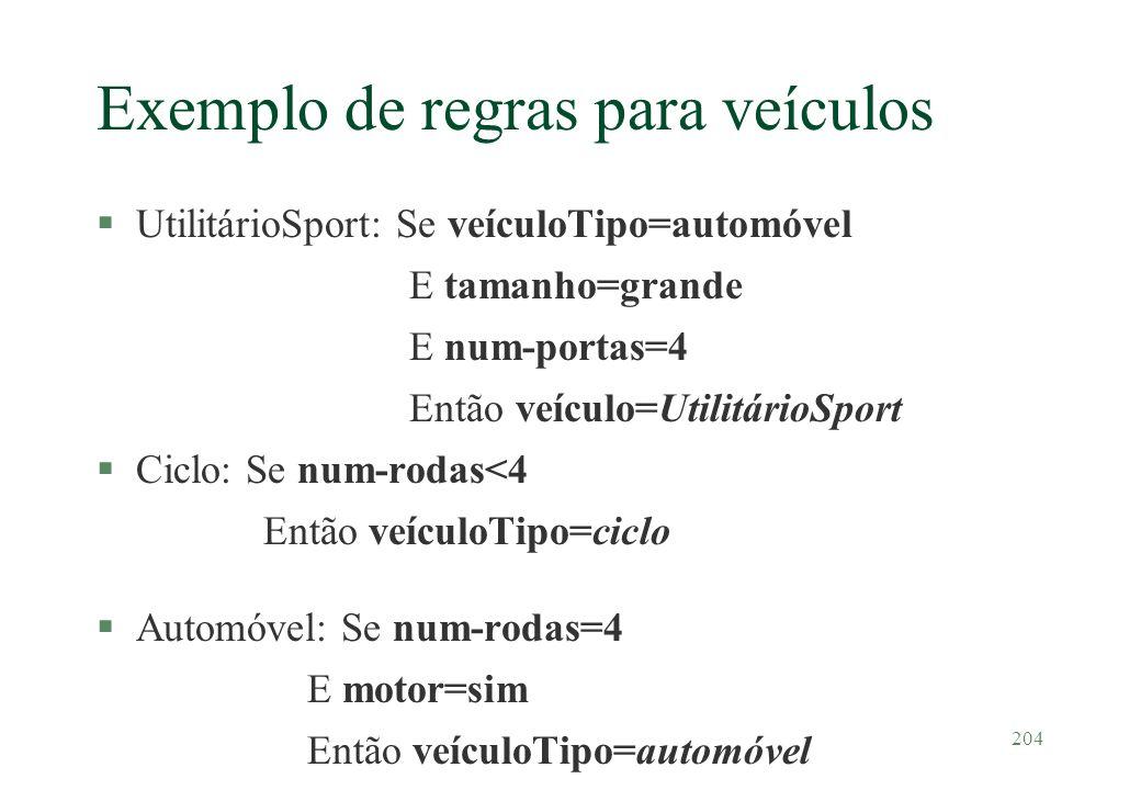 Exemplo de regras para veículos