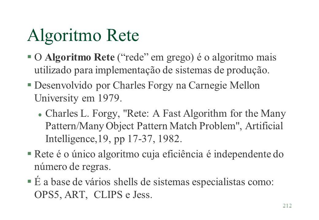 Algoritmo Rete O Algoritmo Rete ( rede em grego) é o algoritmo mais utilizado para implementação de sistemas de produção.