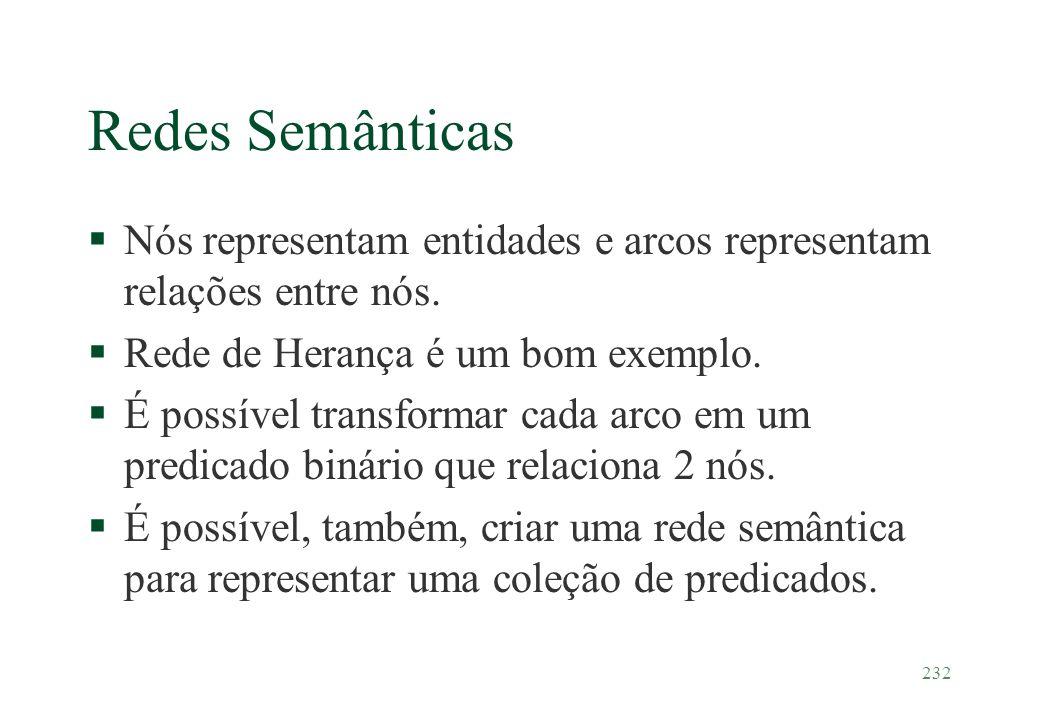 Redes Semânticas Nós representam entidades e arcos representam relações entre nós. Rede de Herança é um bom exemplo.