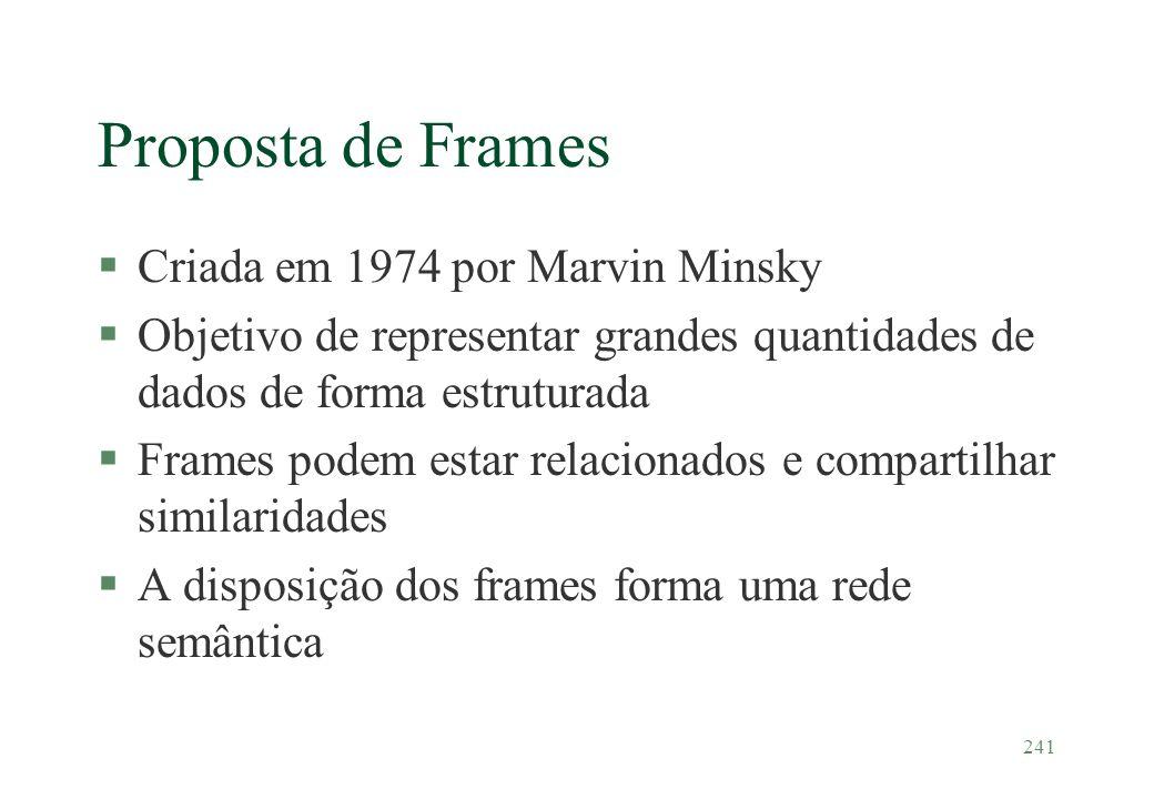 Proposta de Frames Criada em 1974 por Marvin Minsky