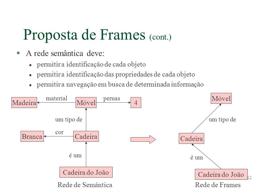 Proposta de Frames (cont.)